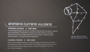"Algoritmo del movimiento de Theo Jansen ""Animaris Currens Vulgaris"""